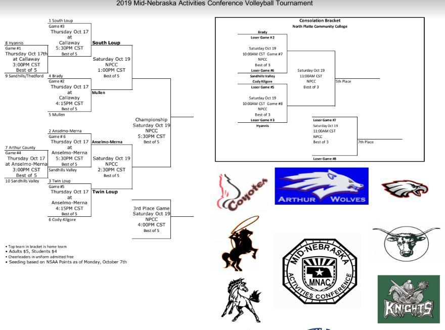 MNAC VB Bracket -